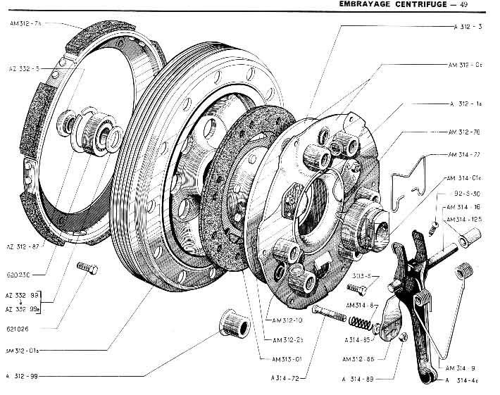 Dibujos De Una Tambora Y Guira: Sistema De Embrague De Fricción, Parte 2