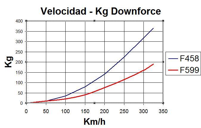 graf aero