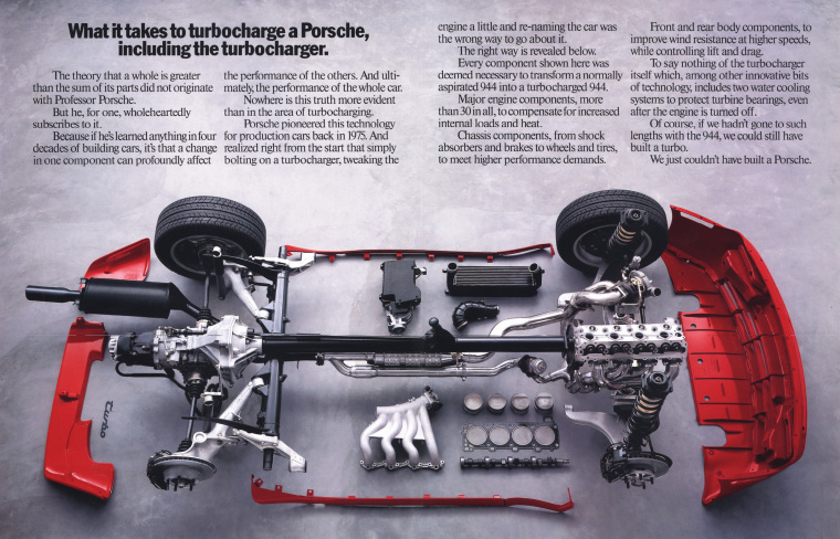 porsche_944_turbo_differences