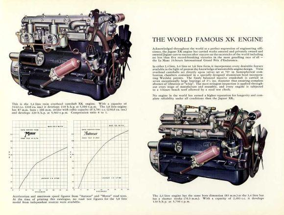 1963-Jaguar-Mk2-Engine