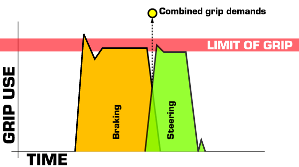combined-grip