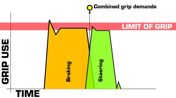 combined-grip