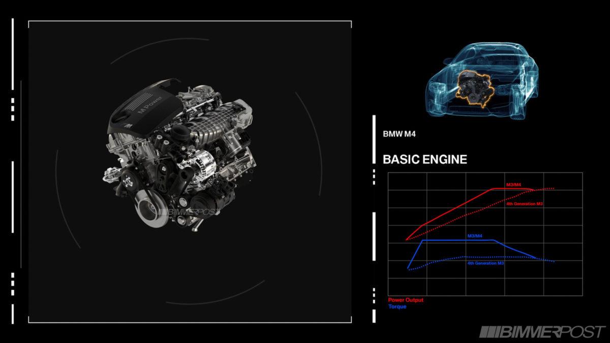 M3-M4_Engine_4_Basic_Engine